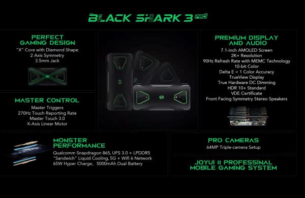 Harga dan Spek Black shark 3 Pro