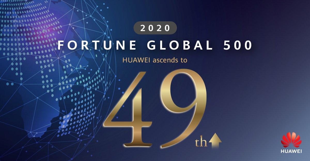 Peringkat Huawei Global 500