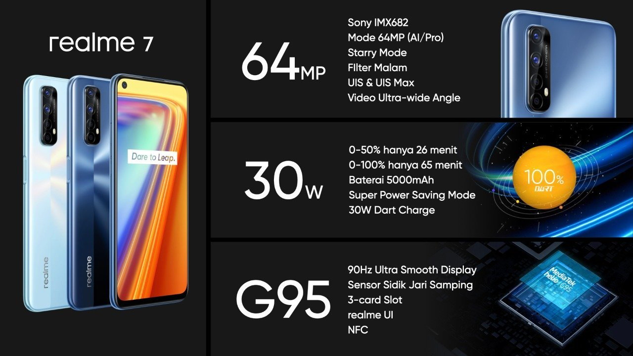 harga dan spesifikasi Realme 7
