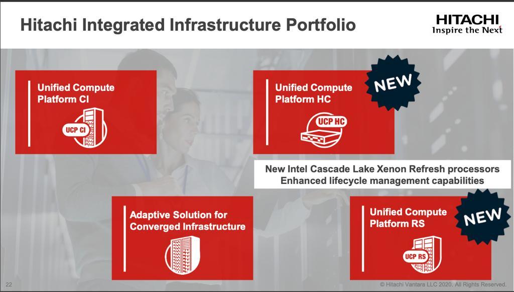 Solusi Infrastruktur Hyperconverged Hitachi