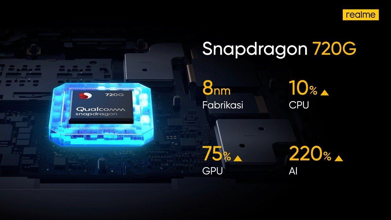 Harga dan Spesifikasi Realme 7 Pro