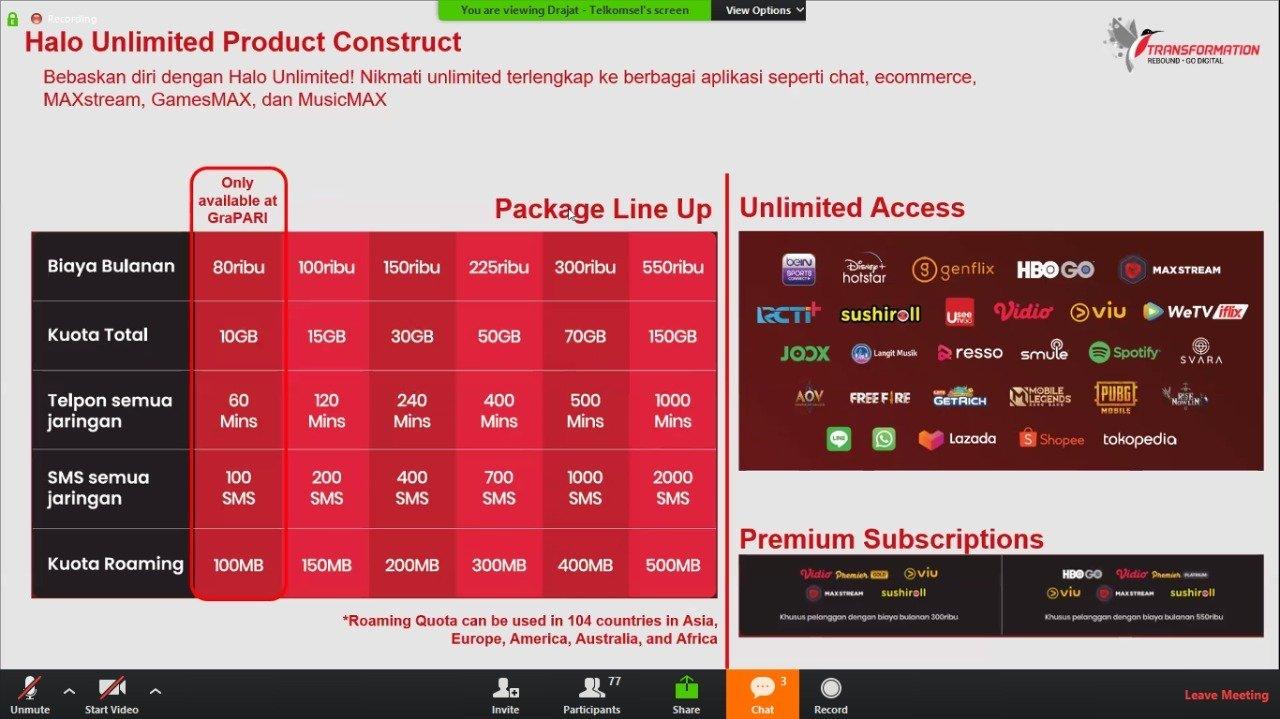 Paket Unlimited KartuHalo