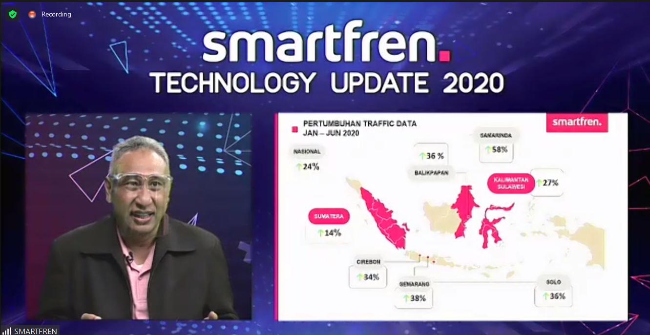 kenaikan trafik smartfren