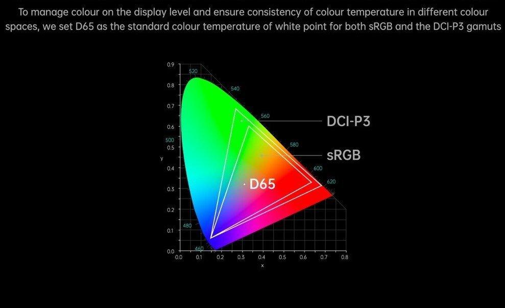 manajemen warna find x3