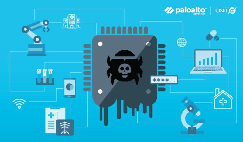 IoT Security Palo Alto