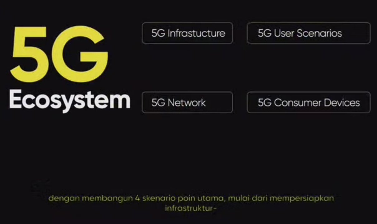 Ekosistem 5G realme di Indonesia