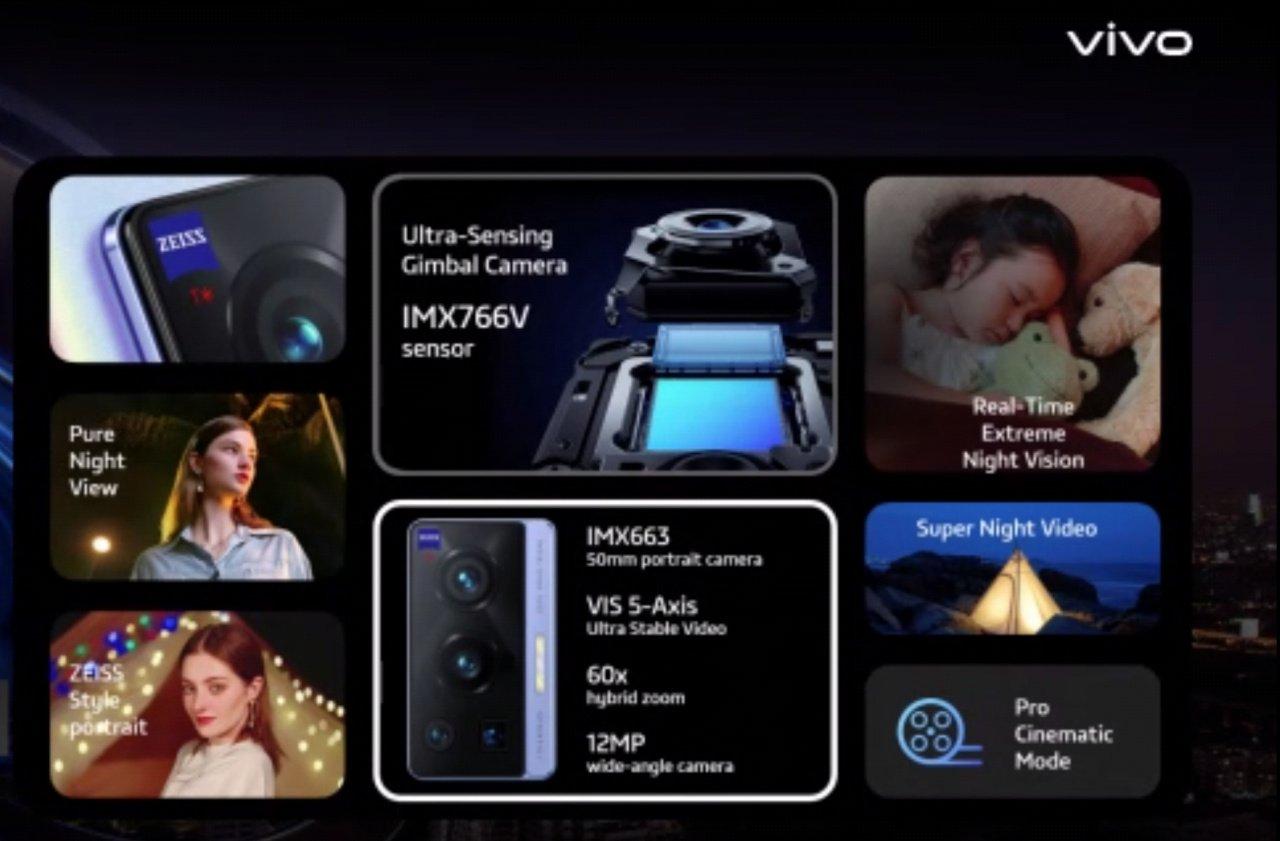 Spesifikasi Vivo X70 Pro